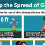 پاکستان میں گزشتہ 24گھنٹوں کے دوران کوروناوائرس کے مزید 72مریض انتقال کر گئے