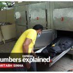 بھارت: ایک روز میں ریکارڈ کیسز، مزید 3 لاکھ 86 ہزار 925 افراد متاثر،